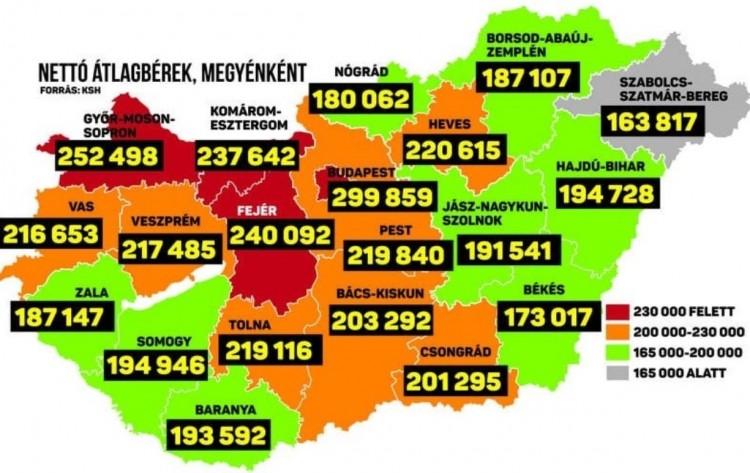 246 ezer forint volt a nettó átlagkereset – és Hajdú-Biharban?