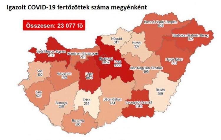 Egy hét, 318 új, igazolt fertőzött Szabolcs-Szatmár-Beregben